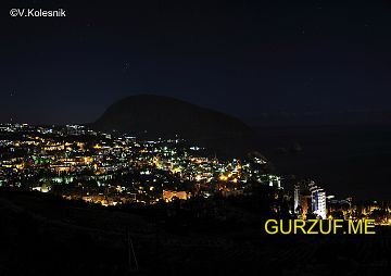 недвижимость Гурзуфа